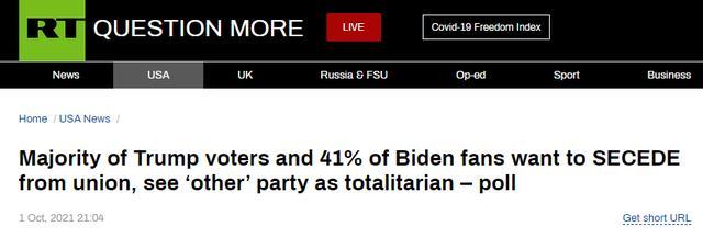 """支持美国分裂?""""令人震惊新民调"""":41%拜登支持者、52%特朗普支持者赞同红蓝州脱离联邦"""