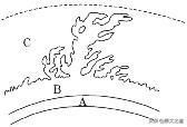 高一地理人教版第二节 太阳对地球的影响知识点及练习题
