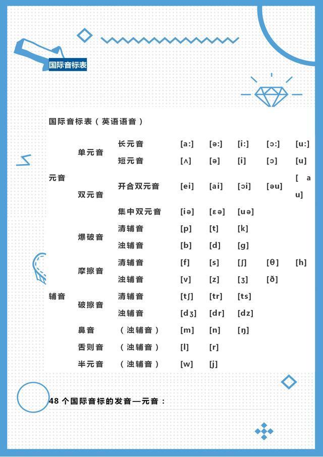 班主任力荐:英语国际音标表,建议小学生打印,人手一份拿去练