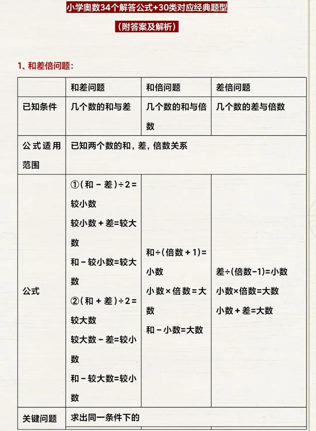 小学奥数解答公式和对应题型解析(附答案解析)【2】
