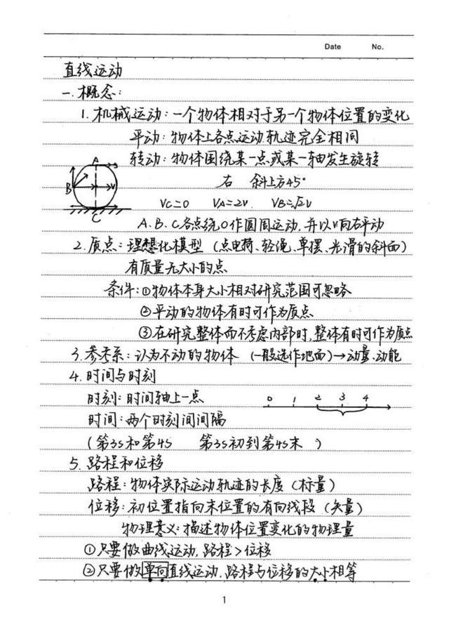 高中物理:学霸手写笔记。送给因为物理学习迷茫的你