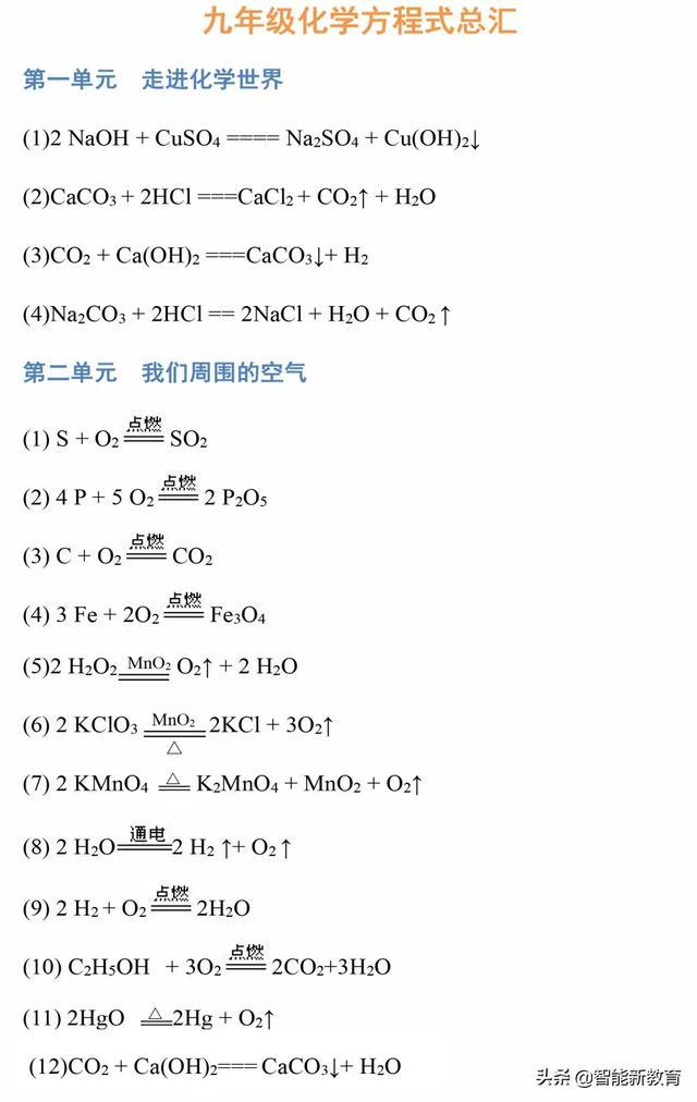 九年级化学各单元化学方程式汇总,非常齐全