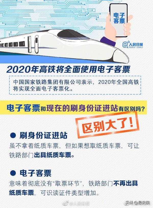 高铁怎么做,2020年高铁全面使用电子票!手把手教你怎么坐火车