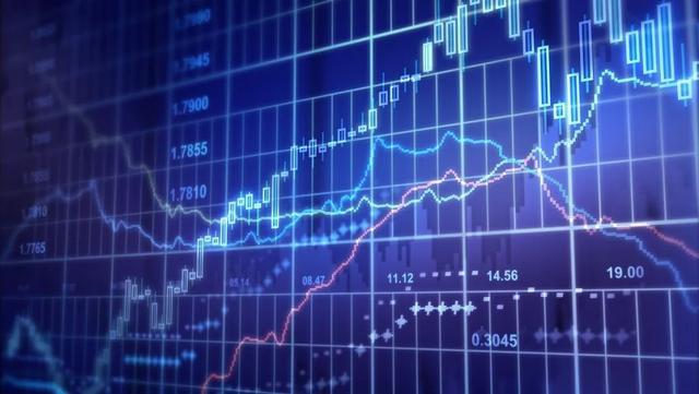 新浪财经股票首页,美股大跌之后,如何看近期的投资机会?