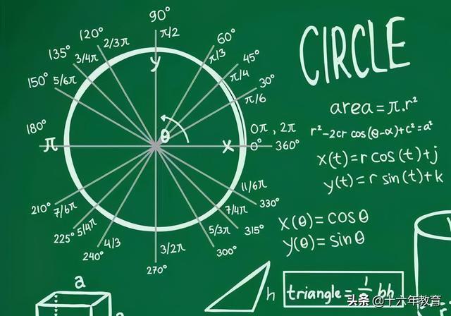 初中数学基础知识点85条(建议收藏)
