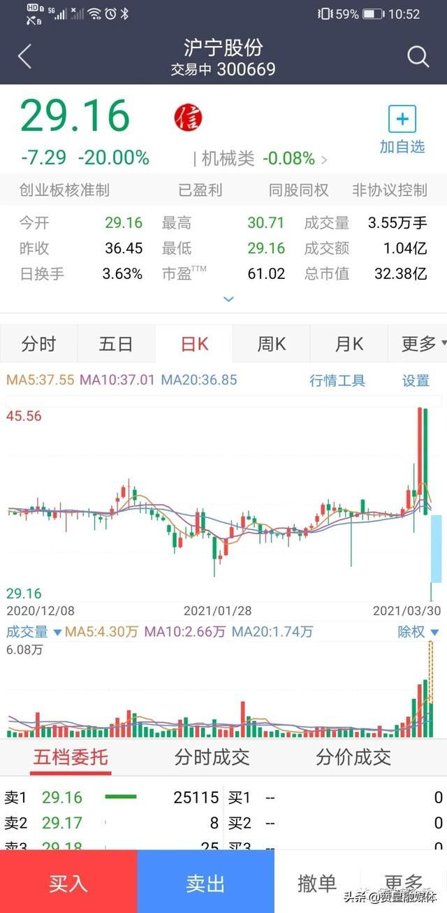 中国概念股跟谁学从最高处跌了80%,都跌的肝疼啊!