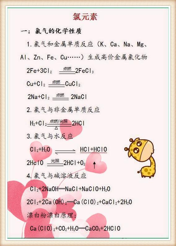 初中化学:方程式归类整理,很好的一份资料,请务必珍藏给孩子