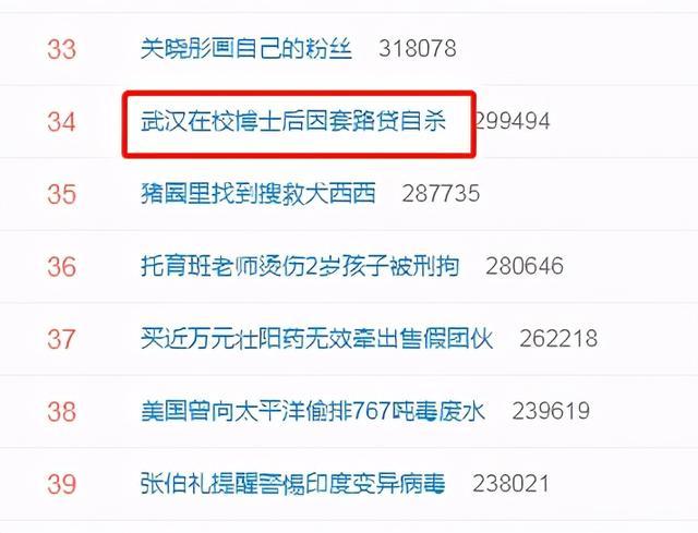 每天被软暴力催收,武汉在校博士后因套路贷自杀!网友:将理财教育纳入大学教育已刻不容缓 全球新闻风头榜 第1张