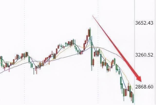 农历春节后的股票市场惨象早已媲美2020年末尾美股的四次融断