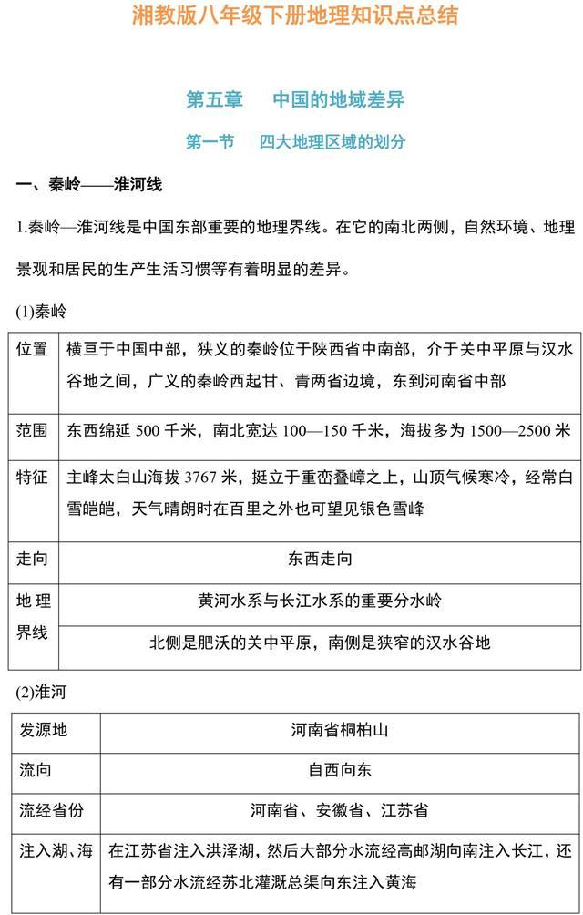 地理湘教版八年级下册知识点总结