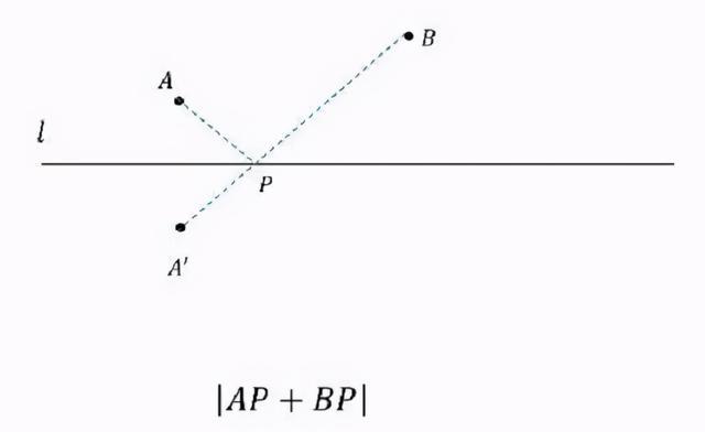 初中数学 |动点最值类压轴题19大解题模型图解+典型例题解析