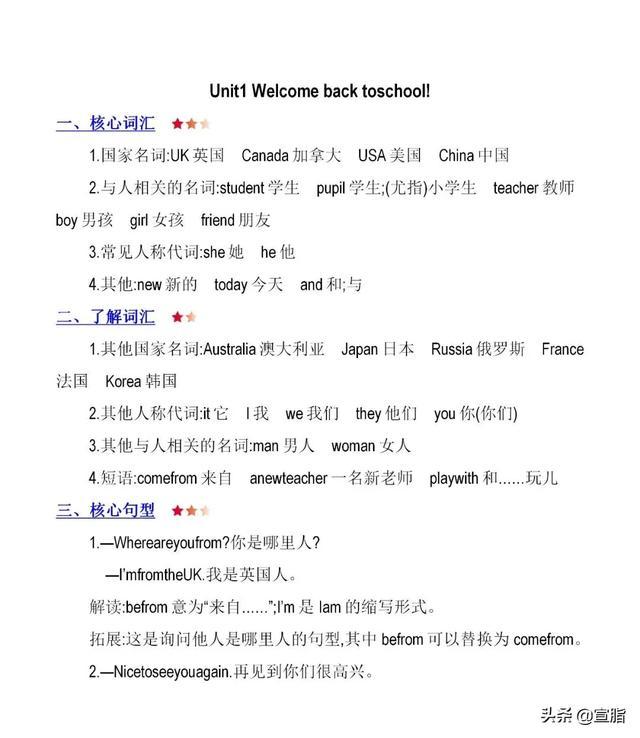 小学英语3年级下册,三年级英语下册:1~3单元知识点归纳,重点单词、短语、句型