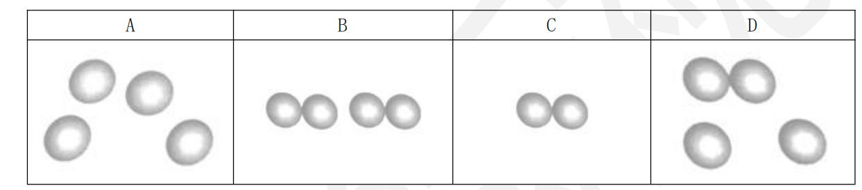 上海市各区2018年中考化学一模试题分类汇编化合价&化学式试题