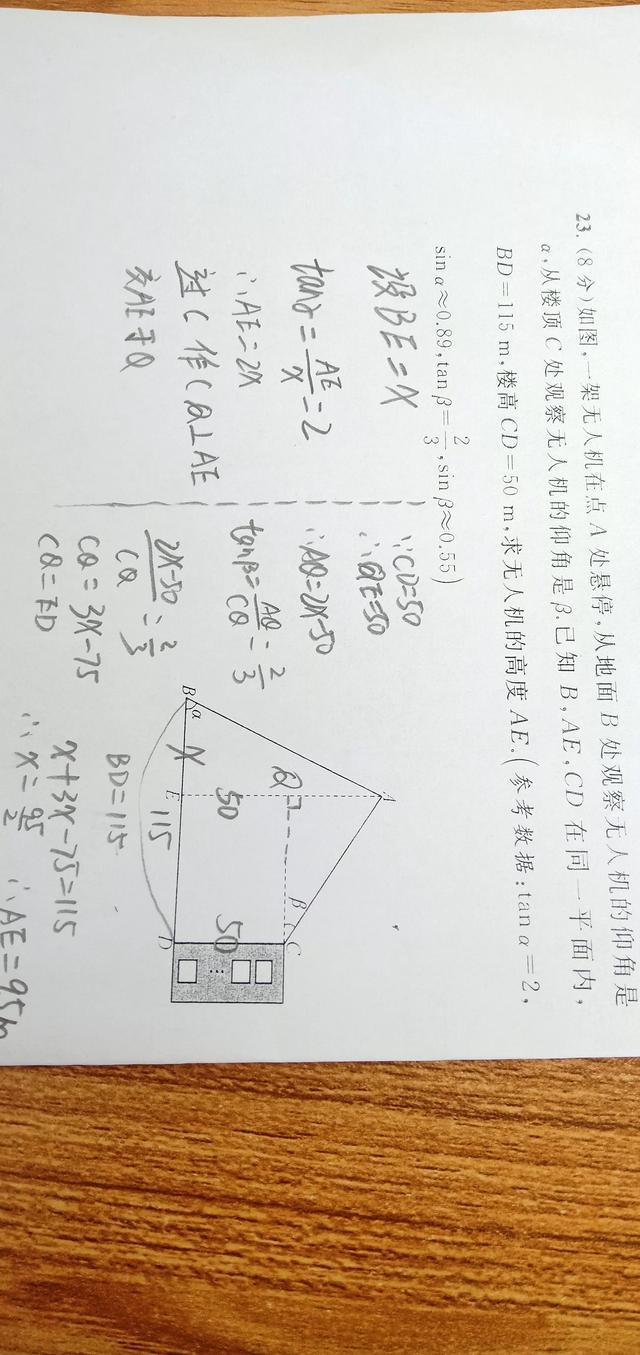三角函数0504