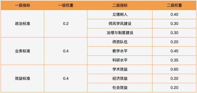 职业学校排名,2021最新中国大学排名发布
