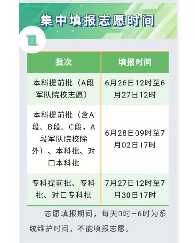 河北普通话考试成绩查询,2021年河北高考成绩预计6月25日可查询 填报志愿日程已确定