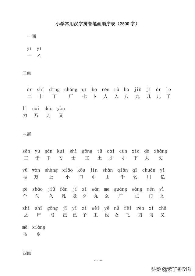 小学汉语拼音字母表,小学常用汉字拼音笔画顺序表(2500字)可测试孩子识字量