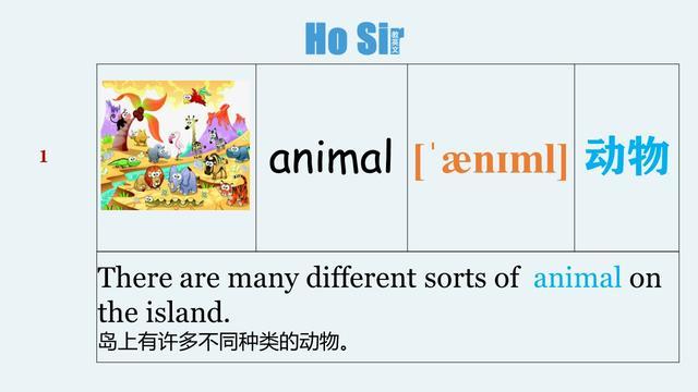 小学英语单词汇总 1-20 (一词一图,带音标和例句,视频)