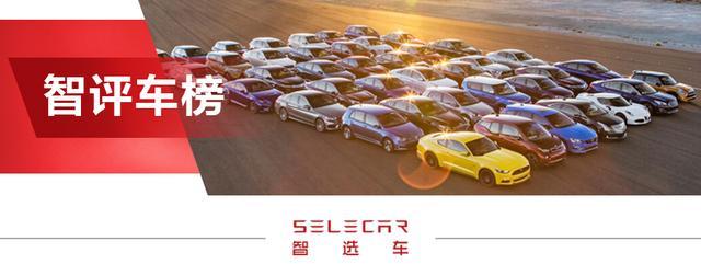 2021年3月轿车销量排行榜