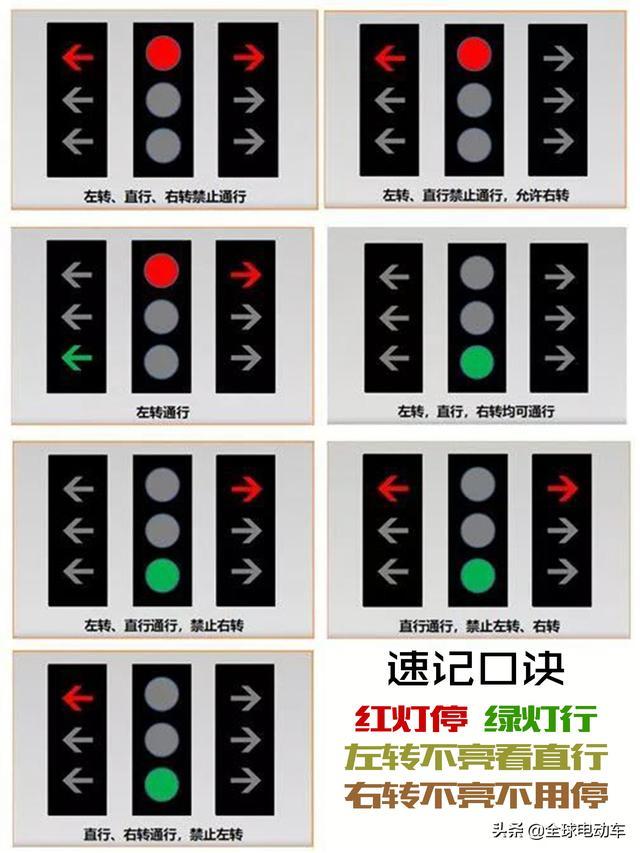 红绿灯图片,新国标红绿灯看不懂?新手小白不用慌,看这7张图就可以了