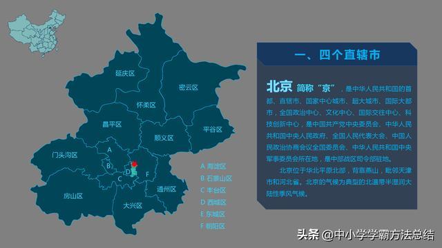 初中生必背、必记、必考,中国地理34个行政区域地图地形知识汇总
