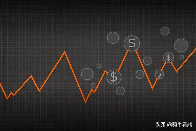 基金投资,基金投资如何才能做到赚多亏少呢?真的不想再亏钱了