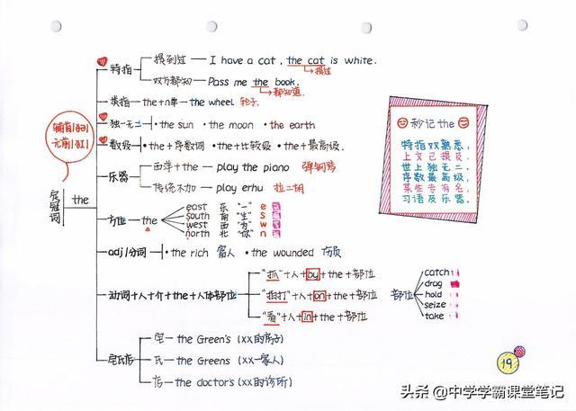 教学组长:错!初中英语3年的核心就是这15个专题和280组核心短语