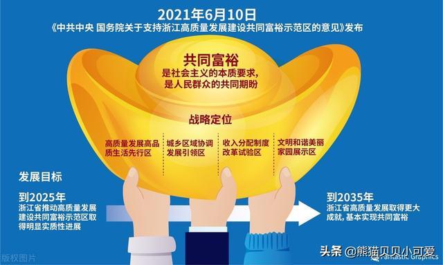 """富的意义,独家解读:中国首个""""共同富裕示范区""""规划,选定浙江,颇有深意"""