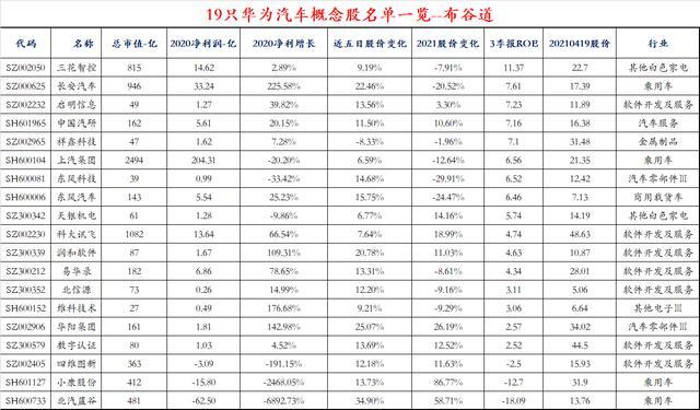 小康股份股票价格2021新春佳节后已增涨2