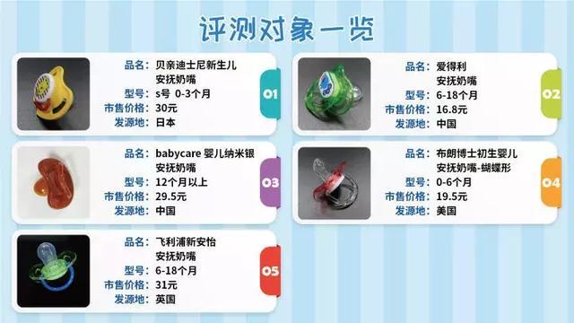 婴儿安抚奶嘴,我们评测了5款安抚奶嘴,可悲!不良产品可至婴儿猝死!