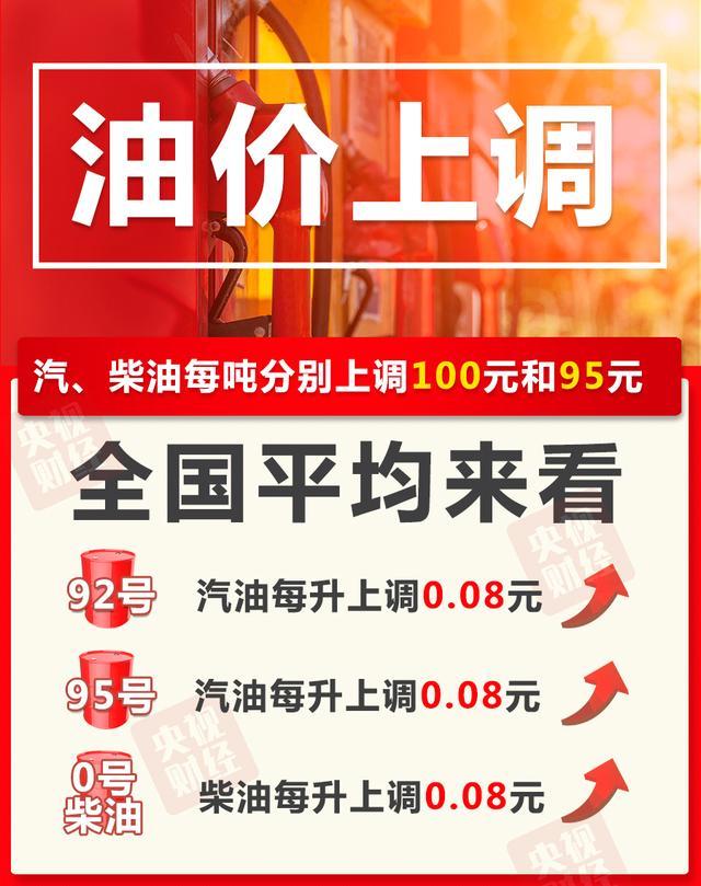 中国汽柴油价格上涨 满油一箱油多花4元