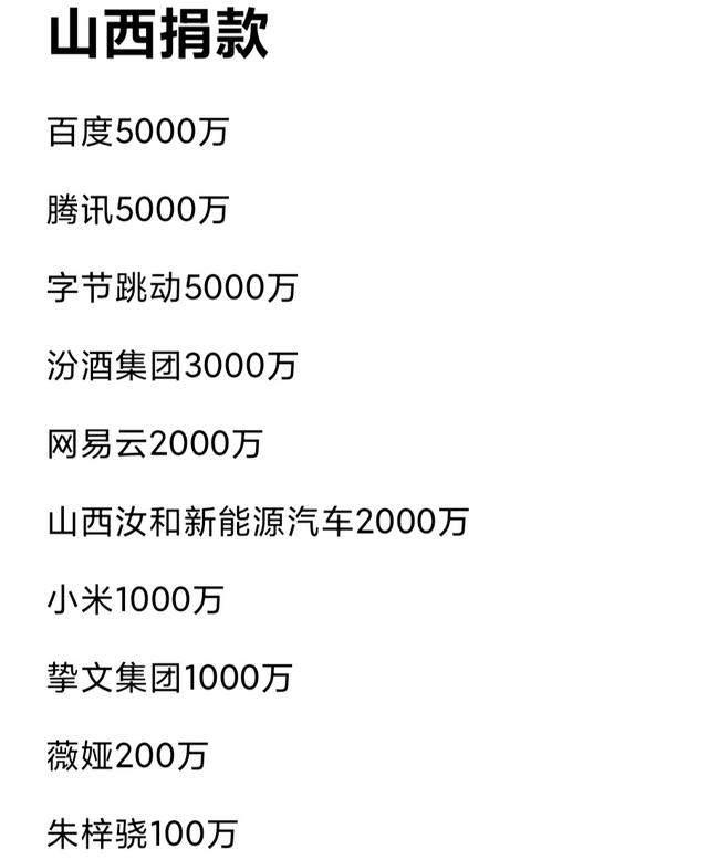 """风雨同舟""""晋""""心""""晋""""力 各行业驰援山西""""爱心榜单"""""""