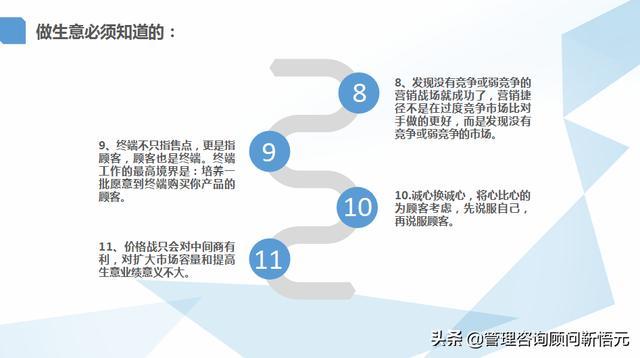 做生意必须知道:二十句话十二招式与十一个规律