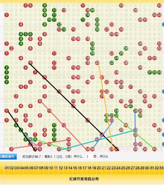 心水码:18203期福彩3D我PK专家的心水码出炉,试看今晚谁是赢家