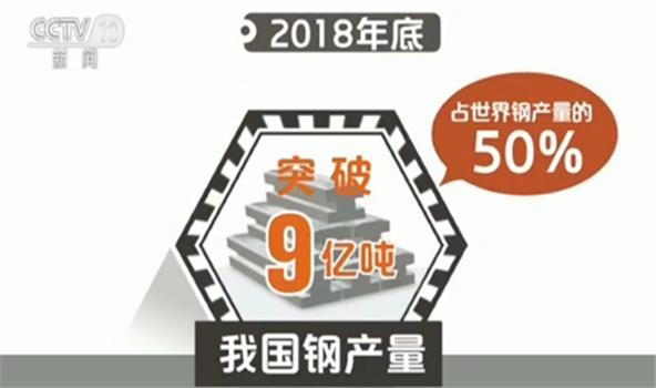 中国钢铁工业协会:吾国钢产量占世界总产量的50%