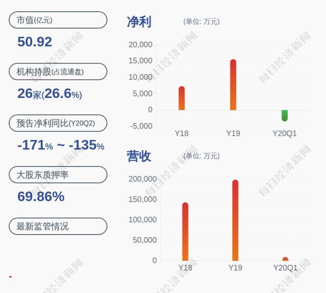青龙管业:股票交易异常波动 无未披露的重大信息