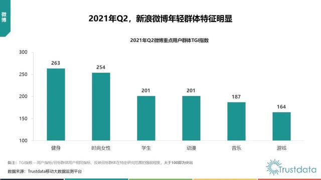 2021年Q2中国移动互联网走业发展分析通知