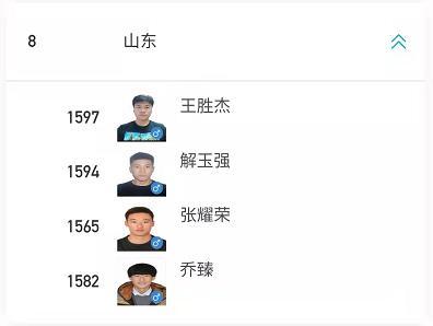"""第37金!田徑男子4X200米接力,山東隊""""絕殺""""蘇炳添領銜的廣東隊奪金"""