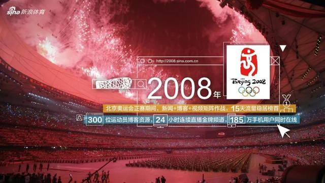 新浪体育:从门户媒体到产业公司,变局者背后是中国体育黄金20年
