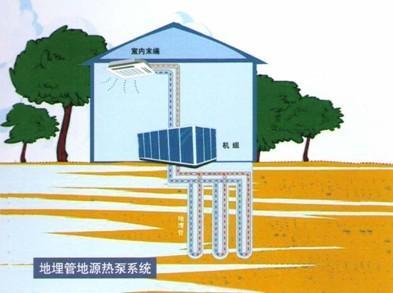 地热概念:地热是什么?我国地热资源知多少?
