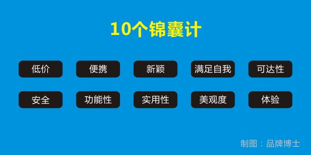 你的产品需求可能是假的,这10个锦囊助你找到用户真正的需求