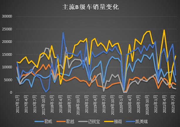 咎由自取  美系车在中国市场凉凉了?