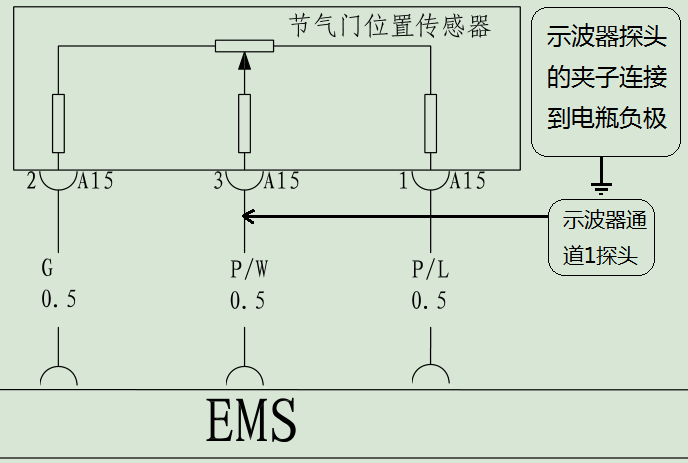 节气门位置传感器波形分析