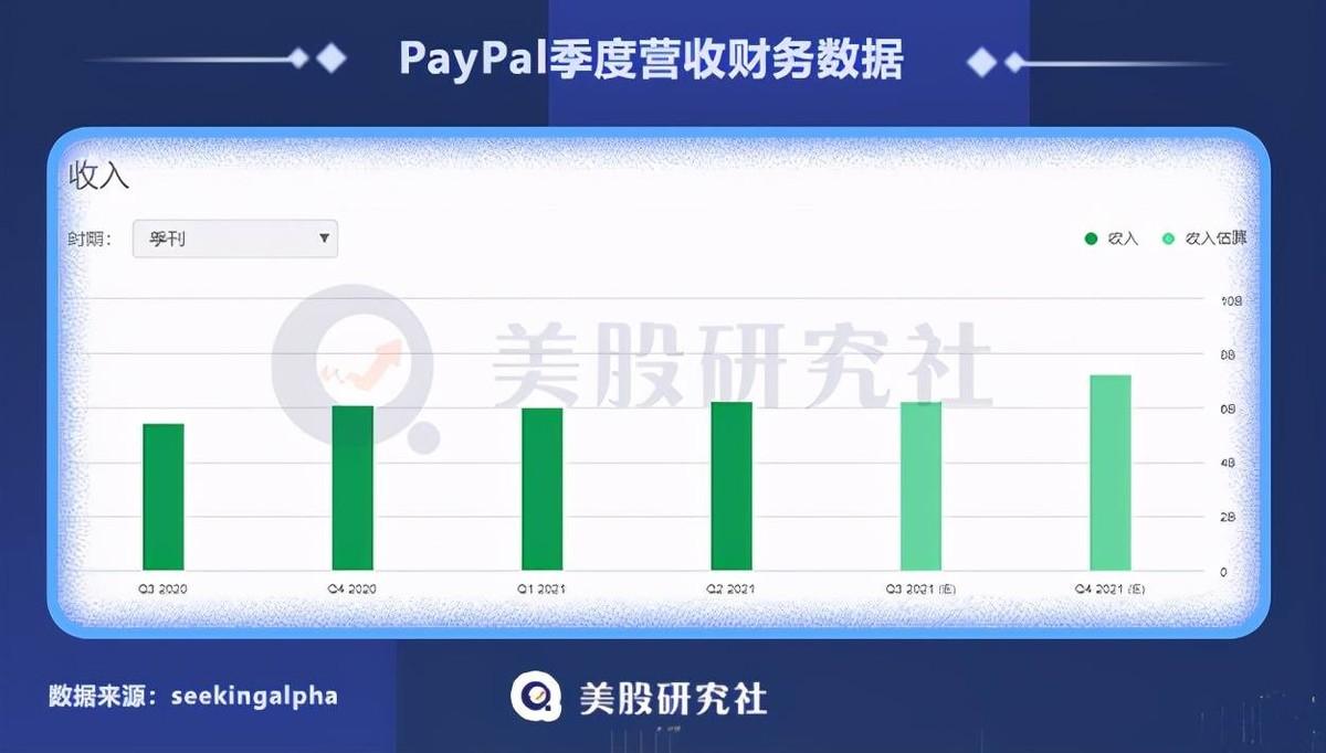 斥资450亿美元欲买下Pinterest,PayPal有何阳谋?