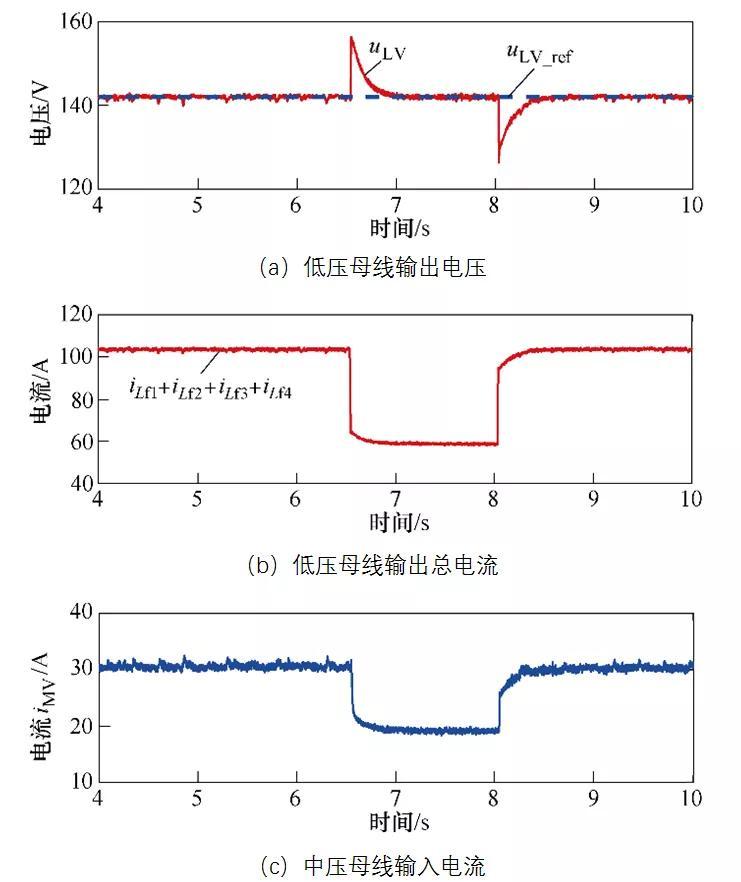 海军工程大学作者特稿:面向舰船综合电力系统的模块化直流变换器