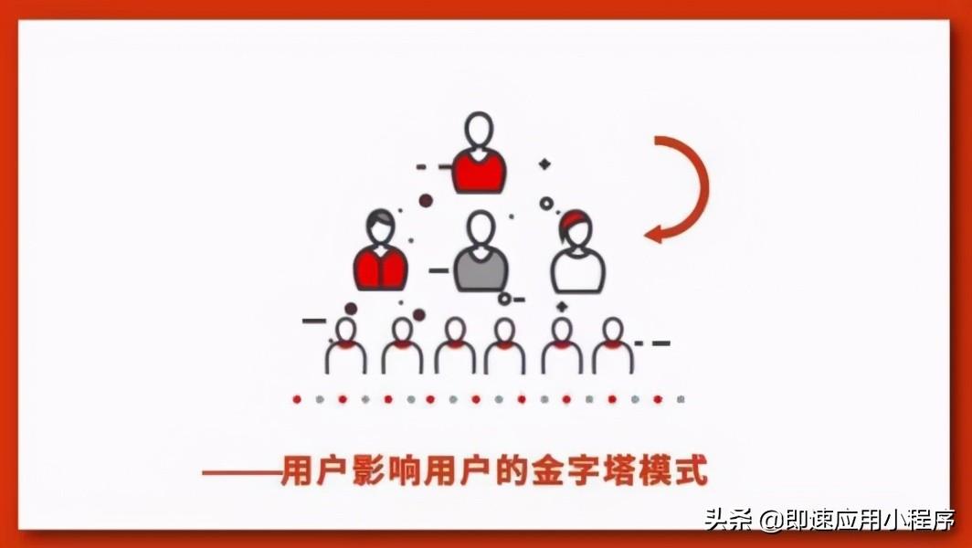 社群营销是什么意思(社群运营每天都做什么)插图(4)