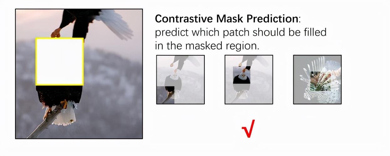 ICCV2021《MaskCo》比MoCo更通用的对比学习范式