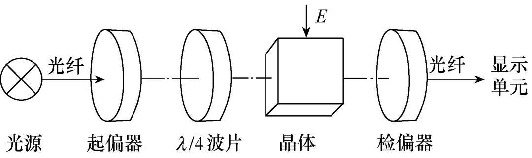 高压带电显示装置的技术与发展