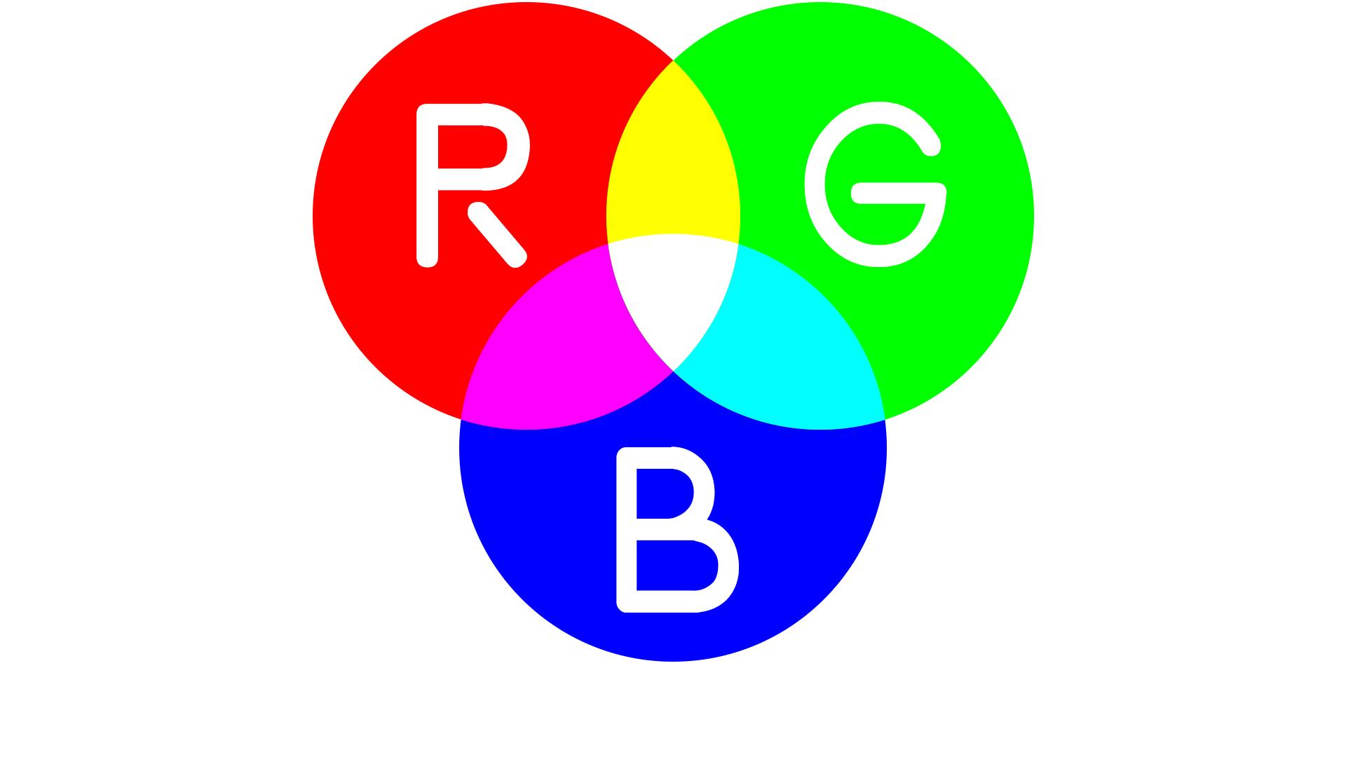 像素、分辨率、颜色模式分别都是什么?