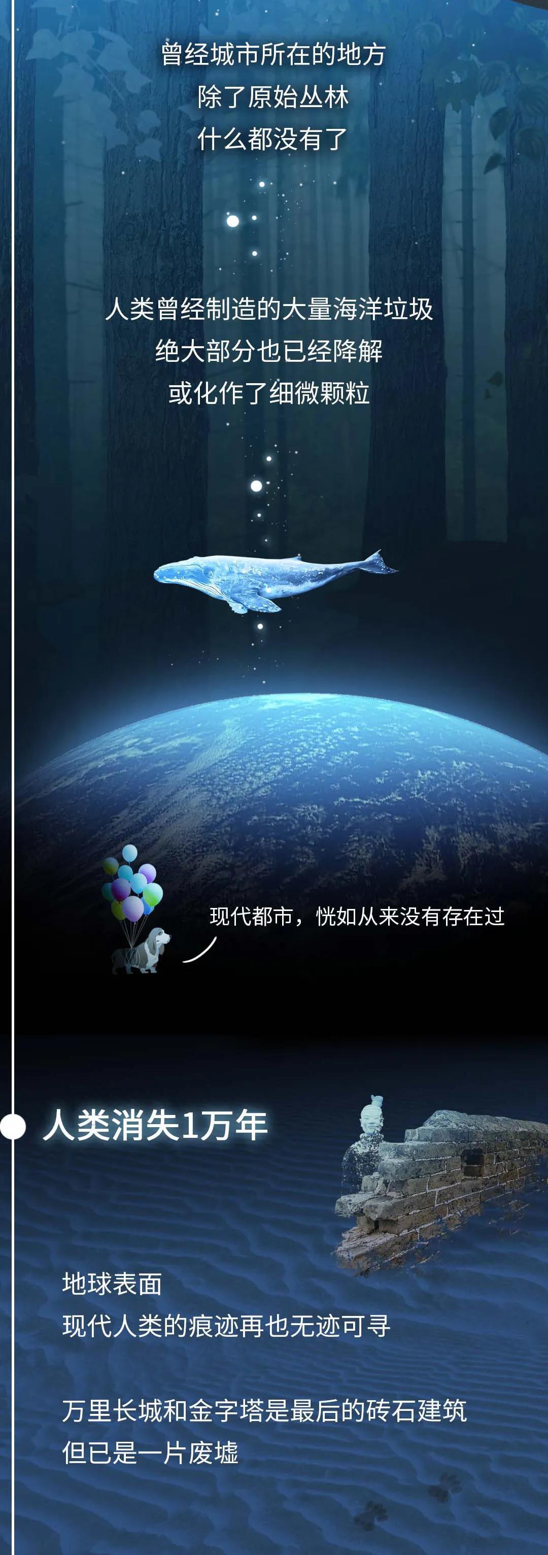 人类突然消失之后,世界会变成什么样子?